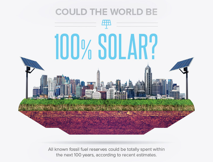 Could-the-World-be-100-percent-Solar-Powered