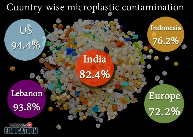 microplastic-mos_090617055835